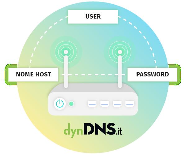 Configurazione dispositivi con dynDNS.it - dynDNS.it - DNS dinamico gratuito - Guide alla configurazione