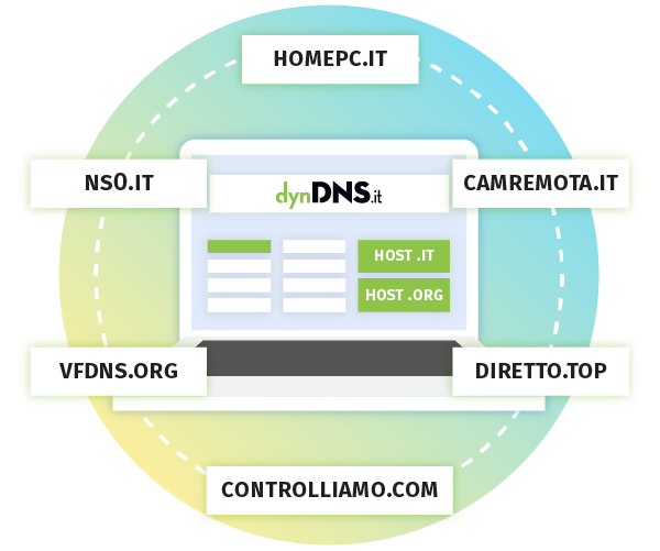 Come creare un host dynDNS.it? - dynDNS.it - DNS dinamico gratuito - Creazione Host dynDNS.it